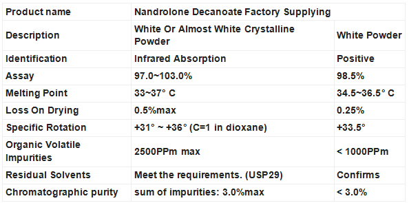 Nandrolone Phenylpropionate / NPP Cas 62-90-8 Raw Steroid Powders For Reduce Fat